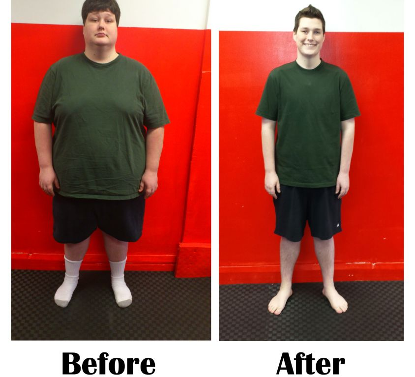 Graham Transformation