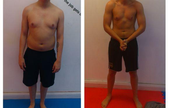 Richard Transformation